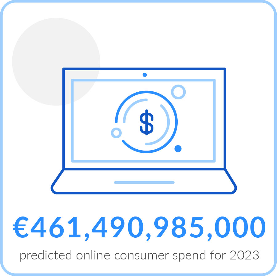 Europe total ecommerce spend