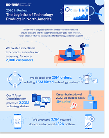The Logistics of Technology Products in North America
